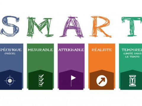 Objectif SMART marketr.ch